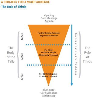 The_Rule_of_Thirds