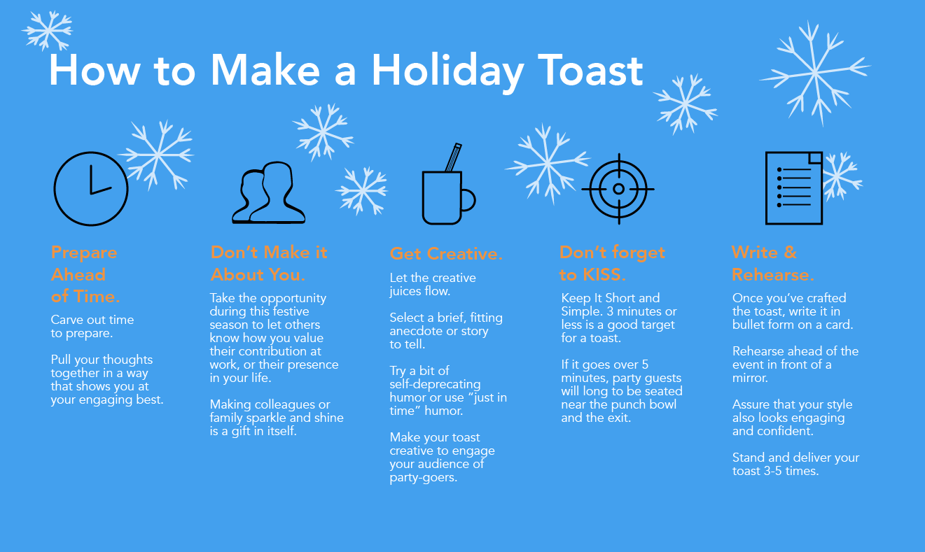 How to Make a Holiday Toast